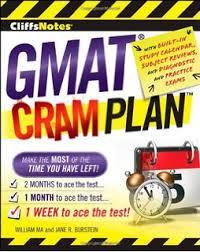GMAT Cram Plan (CliffsNotes)